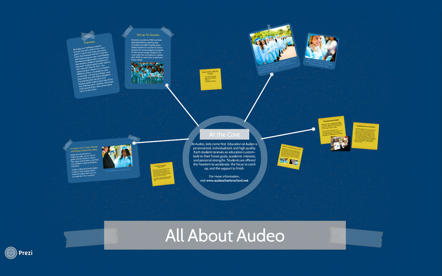 All About Audeo II